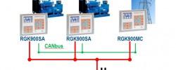 LOVATO Electric presenta tres nuevos modelos de unidad de control para los grupos electrógenos
