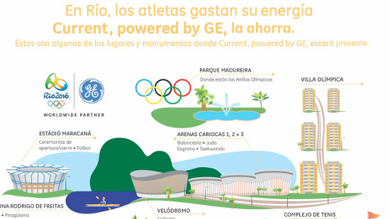 GE ilumina los Juegos Olímpicos de Río 2016