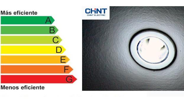 Chint Electrics nos ayuda a decir adiós a los halógenos protegiendo nuestra instalación LED con NL1Si y NB1