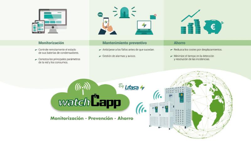 WhatchCapp de Lifasa,significa monitorización, prevención y ahorro