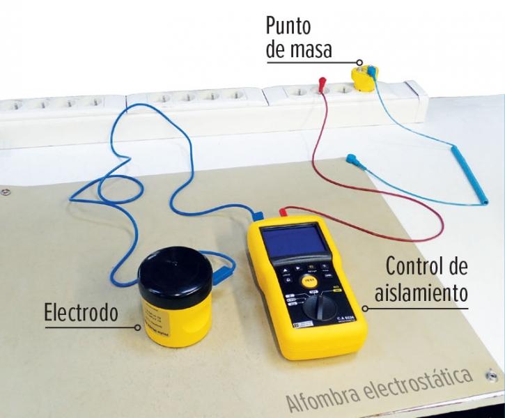 Chauvin-Arnoux ha creado un kit para el control de la electricidad estática